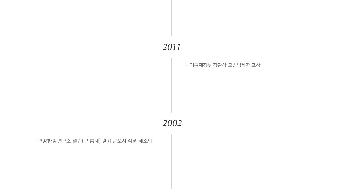 2011 ~ 2002